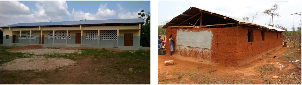 Die achte Weitblick-Schule in Zoundjihoue im Vorher-Nachher Vergleich